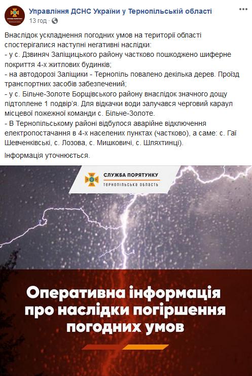 Украину накрыли мощнейшие бури: последствия непогоды