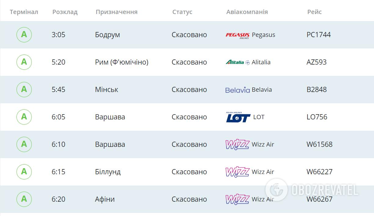 """Графік польотів аеропорту """"Київ"""""""