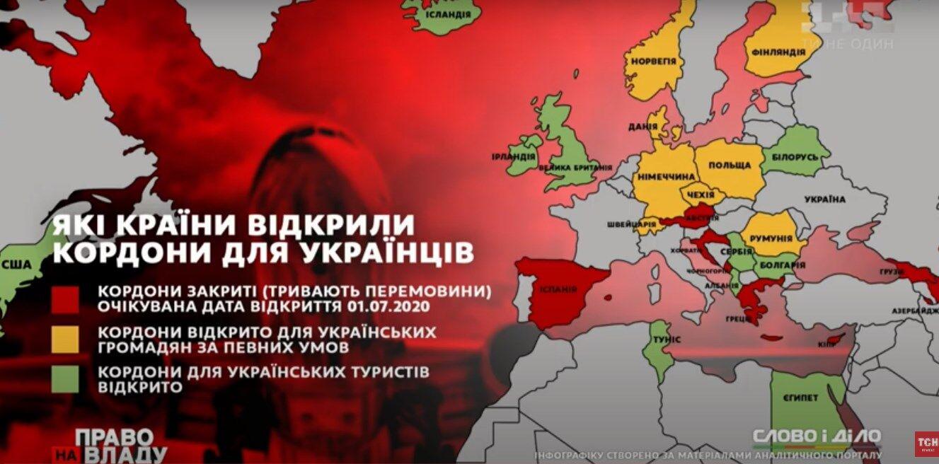 Названо країни, які готові приймати українських туристів: список