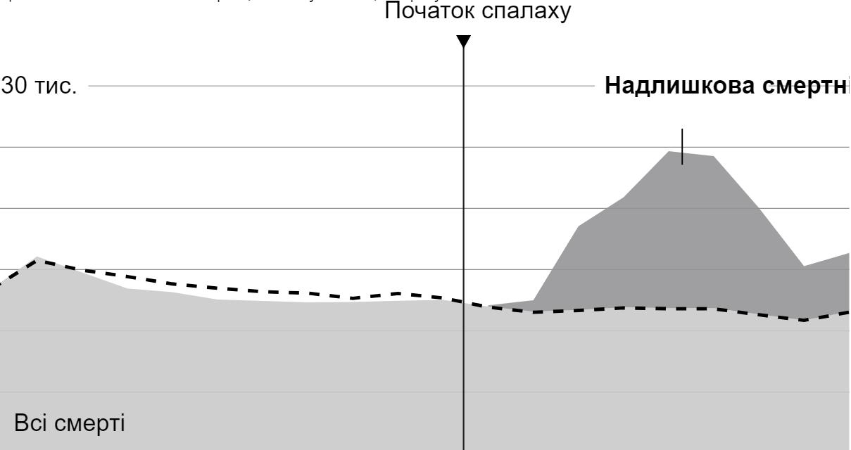 Статистика смертности от коронавируса