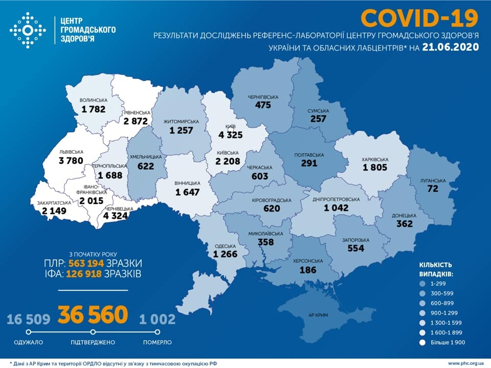 Данные по COVID-19 по областях