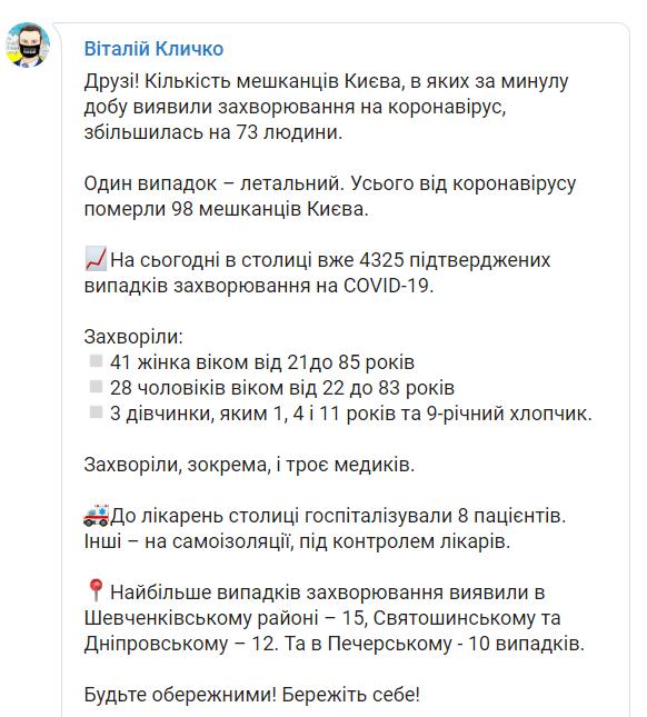 Данные по заболеваемости коронавирусом в Киеве