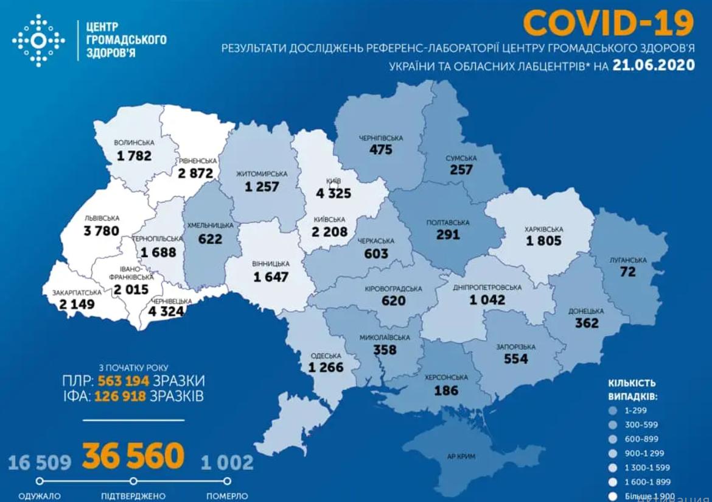 Статистика по коронавирусу в Украине по областям