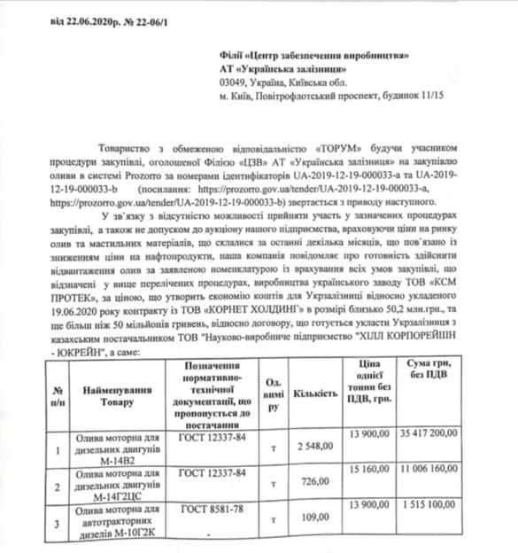 """Махинации на тендерах """"Укрзалізниці"""" могут стоить украинцам 100 млн грн, – СМИ"""
