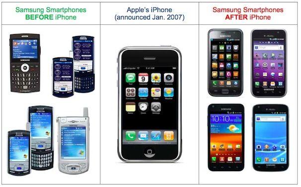 iPhone и его конкуренты
