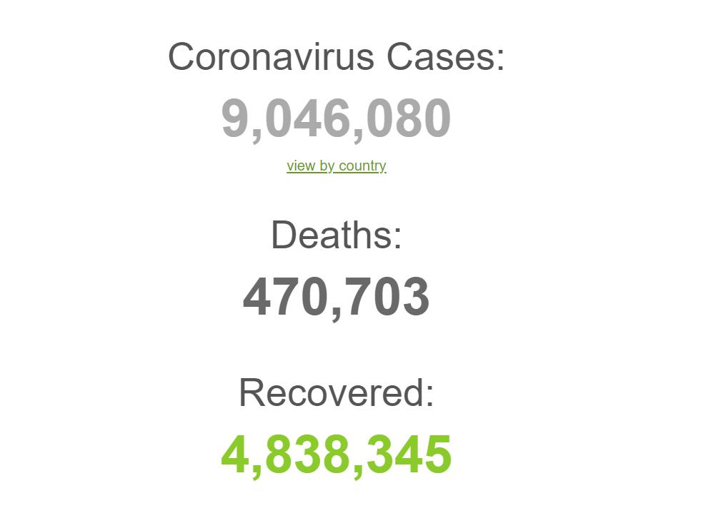 На COVID-19 захворіли понад 9 млн