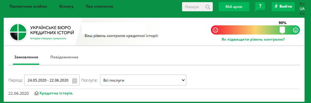 Запросы о кредитной истории и рейтинге хранятся в архиве вашего профиля на УБКИ