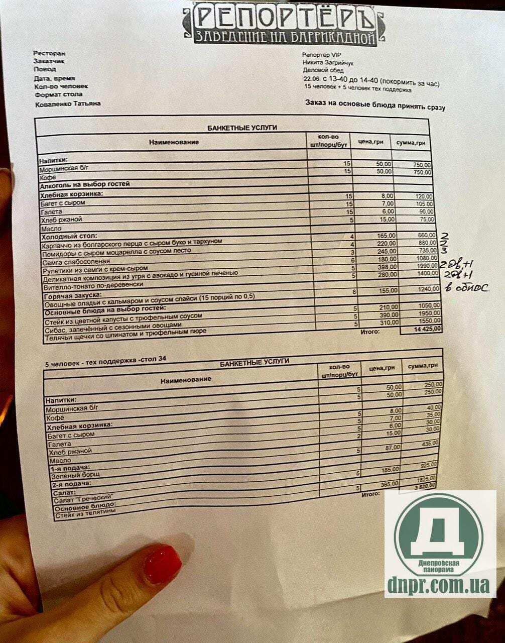 """Обід """"слуг народу"""" в Дніпрі обійшовся в 15 тисяч гривень"""