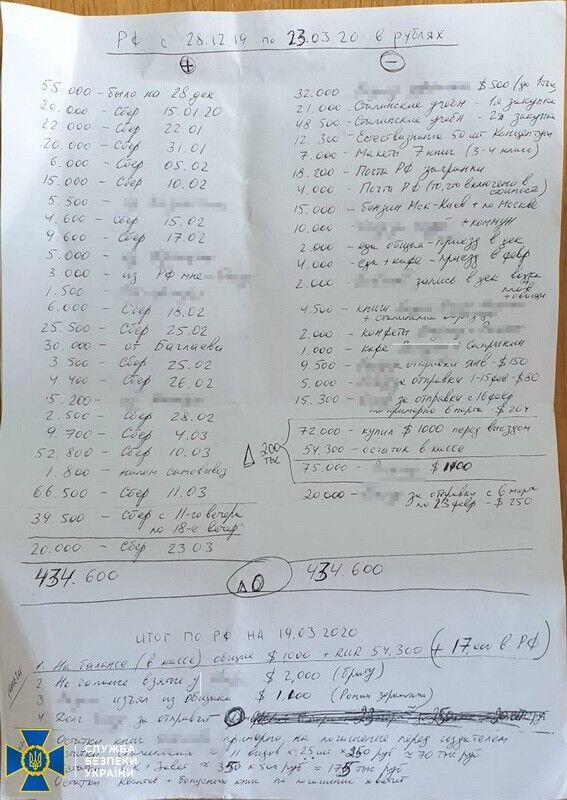 Записи, изъятые в квартире одного из членов пророссийской группировки.