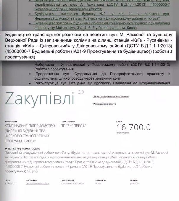Фірма сестри Тищенка перемогла в тендері на 16,7 млн. Документ