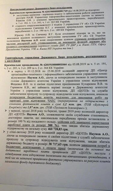 За лаштунками української митниці: хто і як керує ДМС насправді