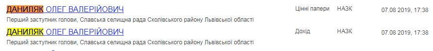 """Конкурент """"Буковеля"""" отжал землю в Славском и задумал грандиозный курорт. Подробности скандала"""
