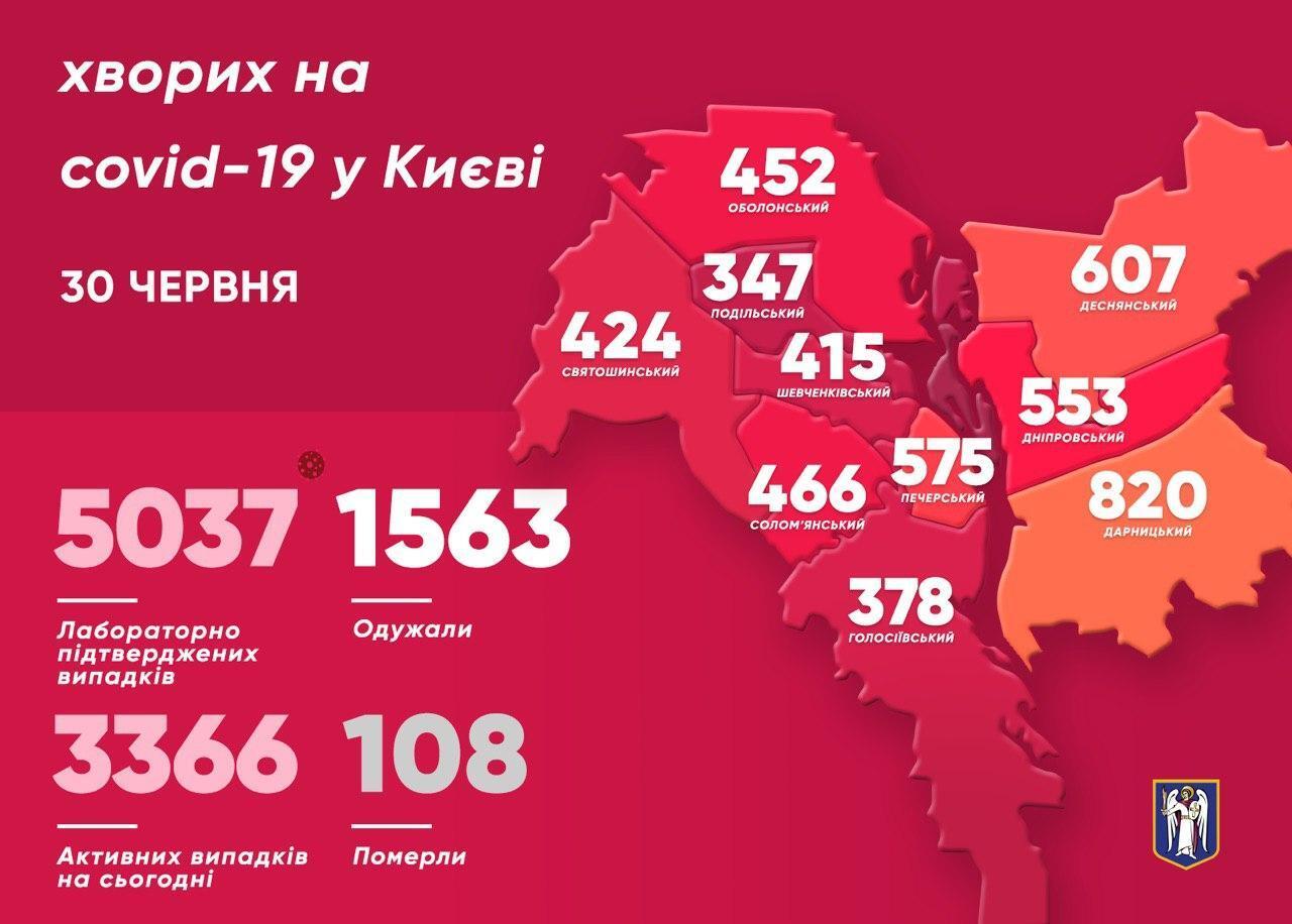 Статистика по коронавирусу в Киеве.