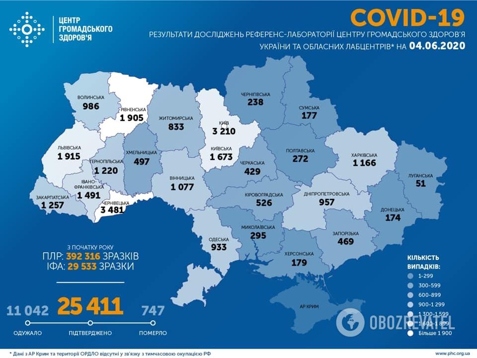 Статистика по коронавирусу в Украине на 4 июня