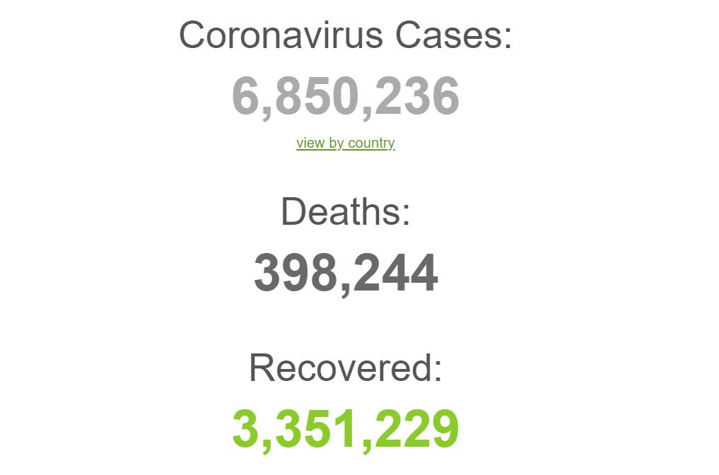 Заразилось около 7 млн по всему миру: статистика по коронавирусу на 6 июня. Постоянно обновляется
