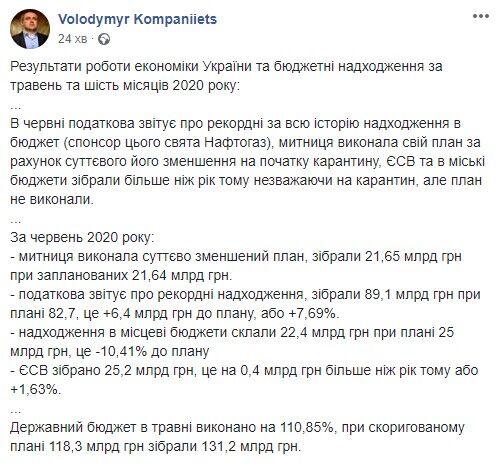 Экономист проанализировал работу экономики Украины