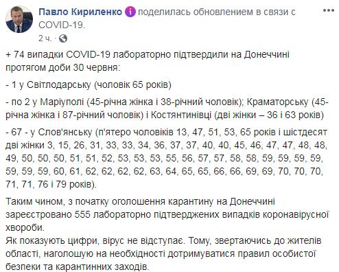 В городе на Донетчине произошла вспышка COVID-19: десятки зараженных