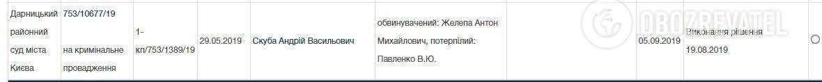 ДТП под Киевом: стало известно о предыдущих судебных делах уроженца РФ