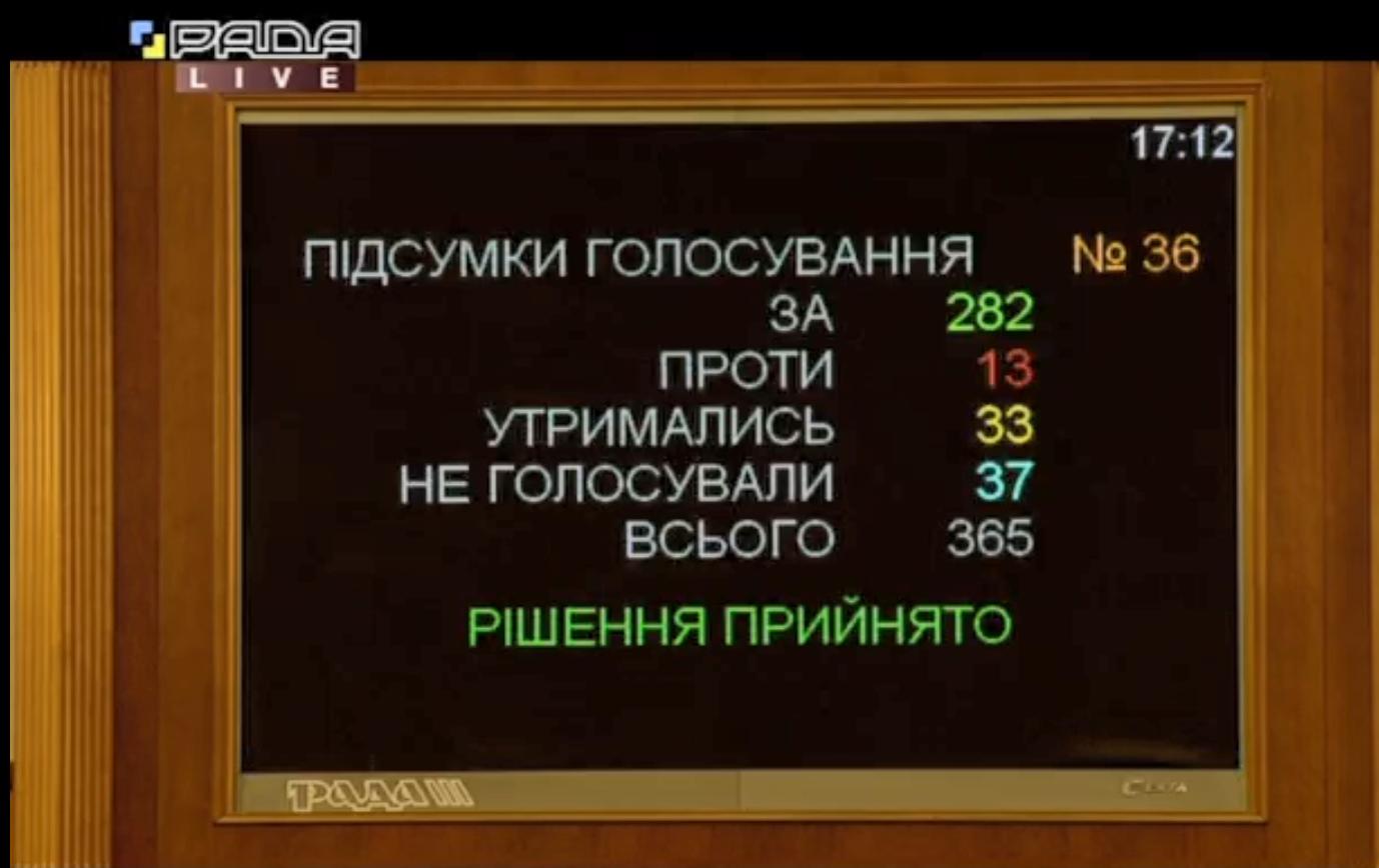 Рада прийняла за основу законопроект про посилення відповідальності за ДТП у п'яному вигляді