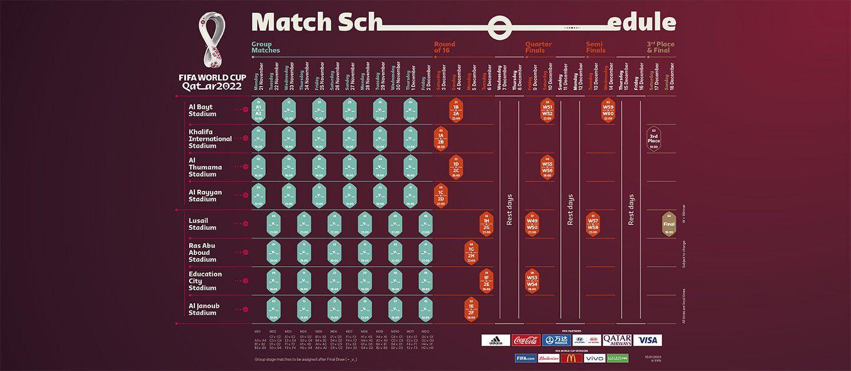 Календарь матчей финальной части ЧМ-2022 в Катаре