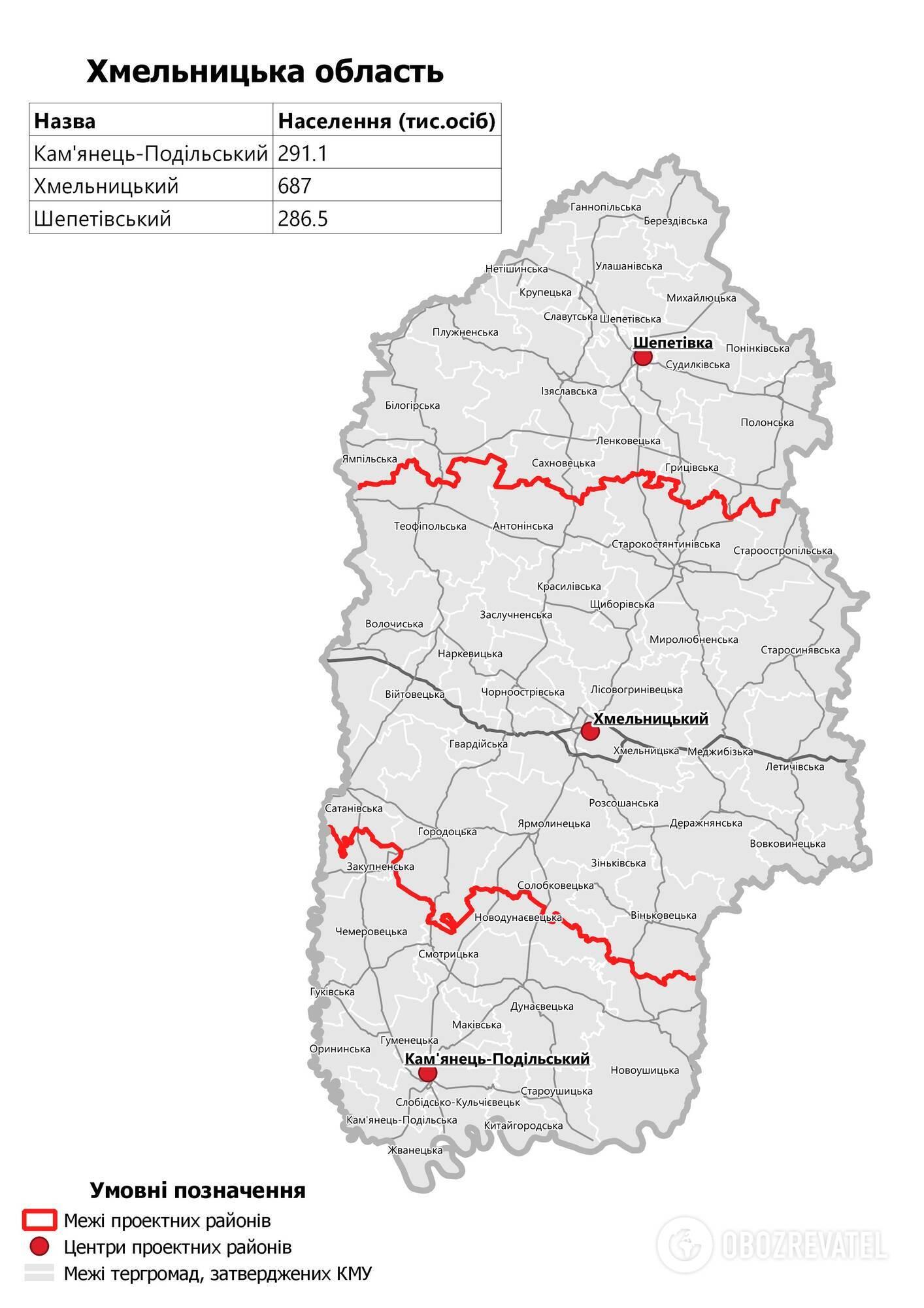 Хмельницька область