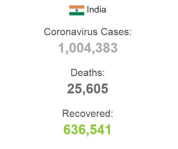 Статистика заболеваемости в Индии.