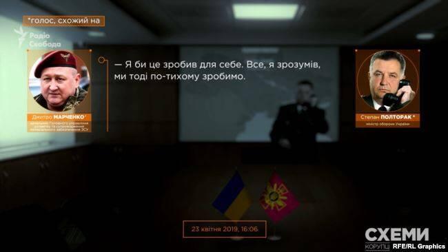 """Некачественные бронежилеты Минобороны """"подогнали"""" под одного производителя: Марченко и Полторак знали – СМИ"""