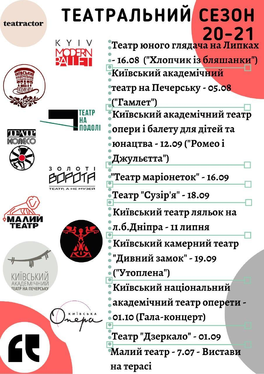 График работы театров в Киеве