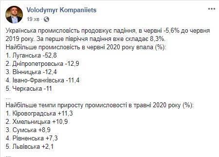 Промышленность Украины падает.