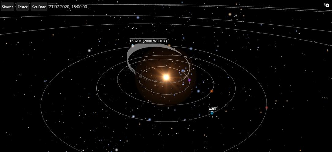 Моделирование орбиты астероида
