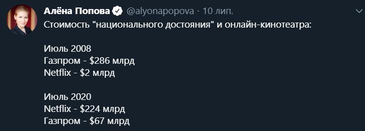 "Миллера поймали на неправдивом обещании о ""Газпроме"""