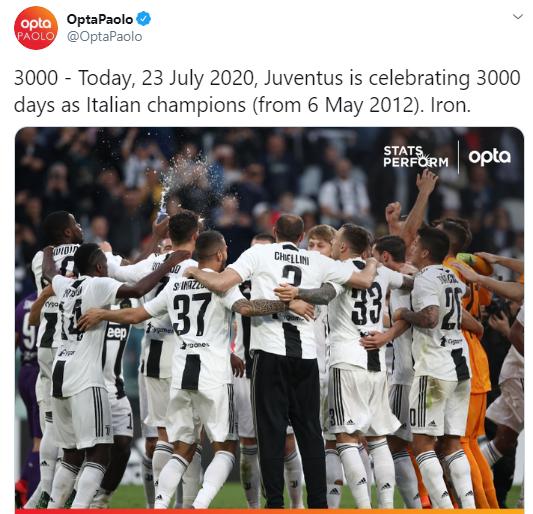 """""""Ювентус"""" залишається чемпіоном Італії протягом останніх 3000 днів"""