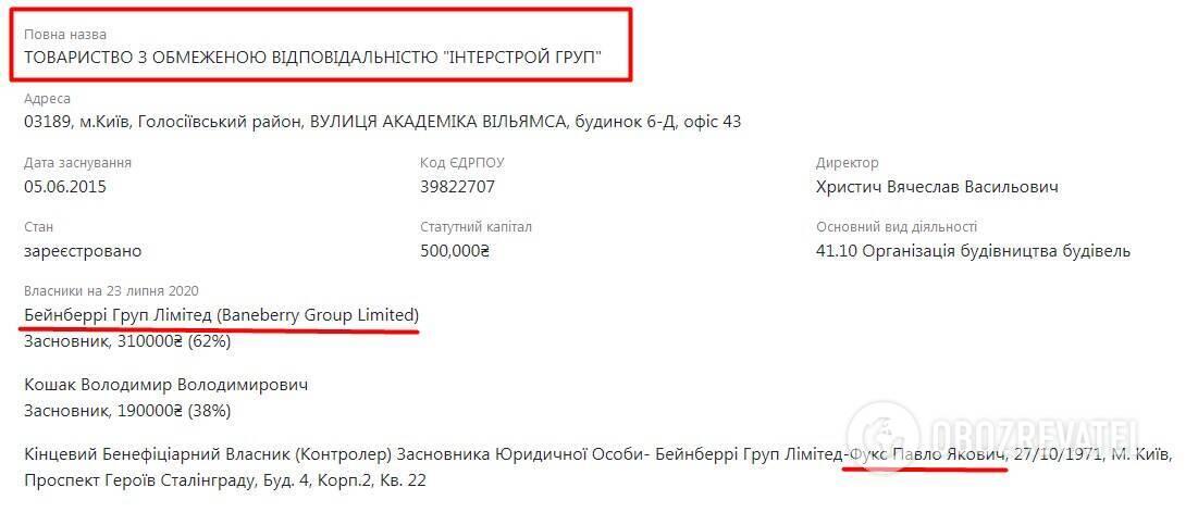 Бенефициаром Baneberry Group Limited указан Павел Фукс