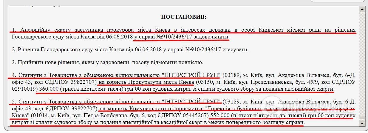 Суд постановил взыскать с компании Фукса средства в пользу прокуратуры и коммунального предприятия
