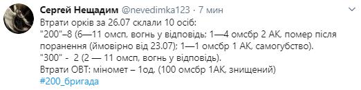 Перемир'я на Донбасі: у штабі ООС відзвітували про ситуацію