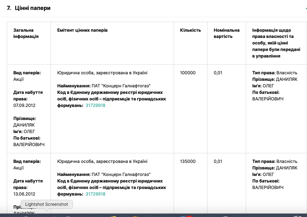 Скриншот з офіційною декларацією Олега Даниляка