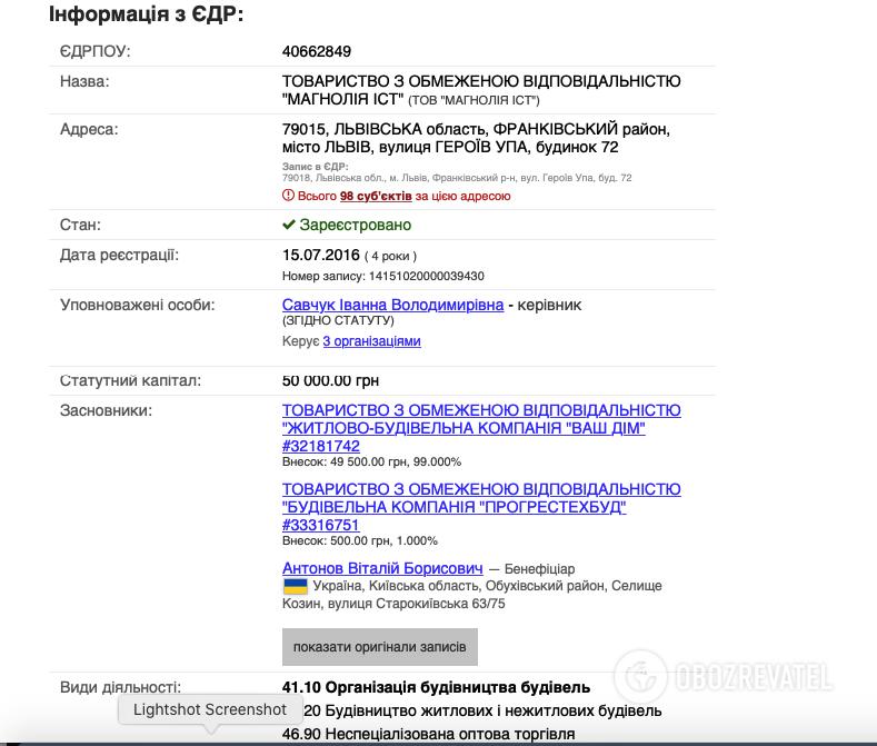 Скриншот із бази даних системи Prozorro