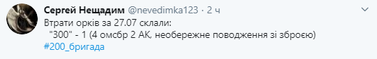 Наемники России пошли на провокацию на Донбассе, нарушив перемирие – штаб ООС