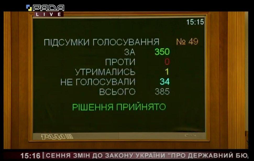 Рада выделила 2 млрд грн на ликвидацию последствий наводнения в западных областях