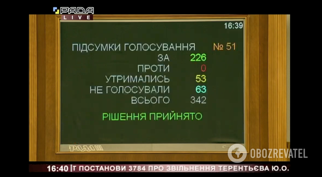 Голосування за звільнення Юрія Терентьєва