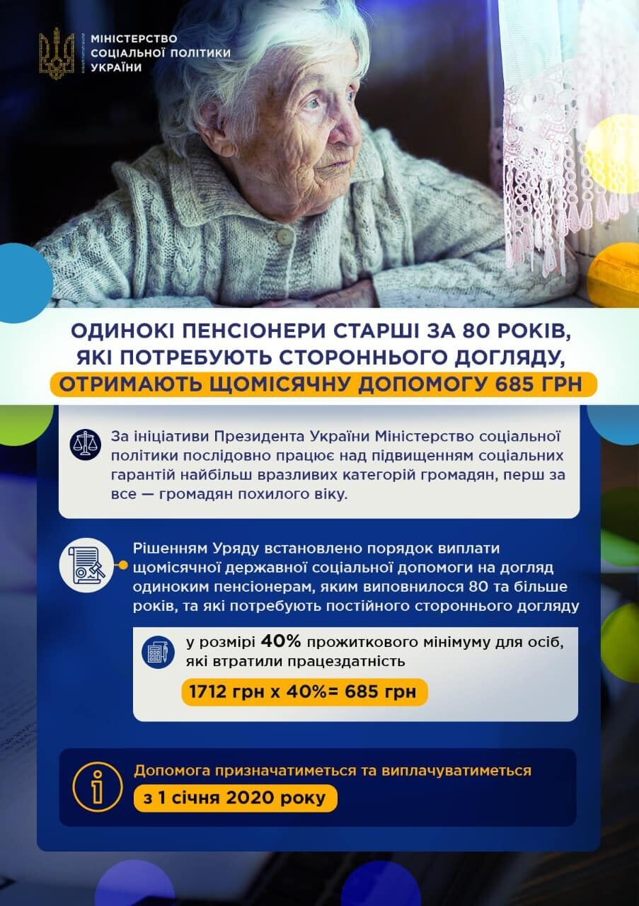 Самотні пенсіонери можуть отримати допомогу