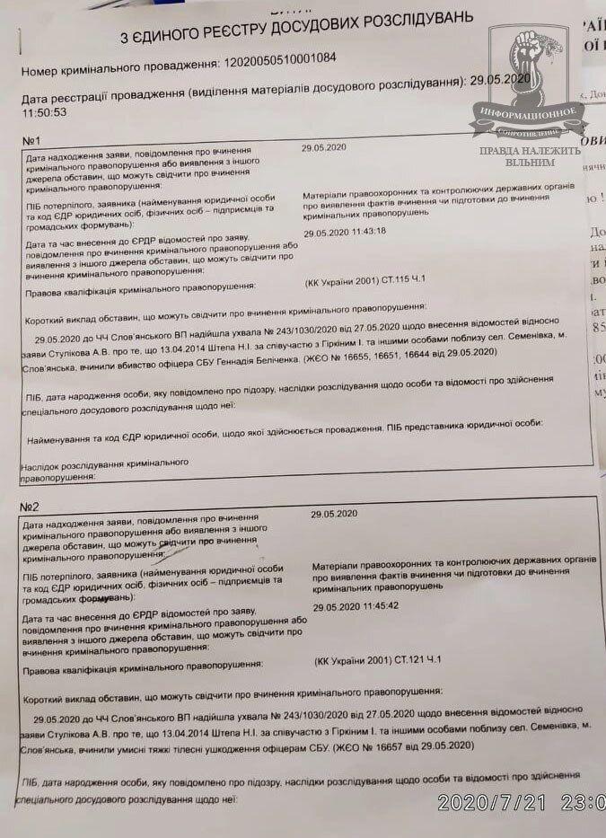sprotyv.info