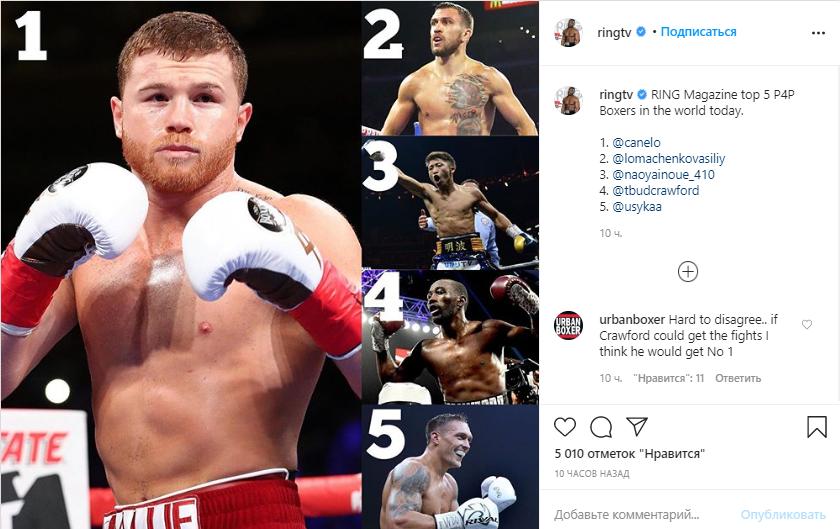 Усика і Ломаченка включили до п'ятірки найкращих боксерів сучасності