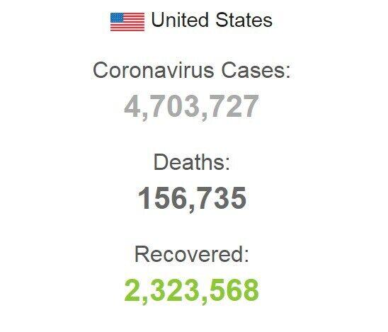 Статистика захворюваності на коронавірус у США.
