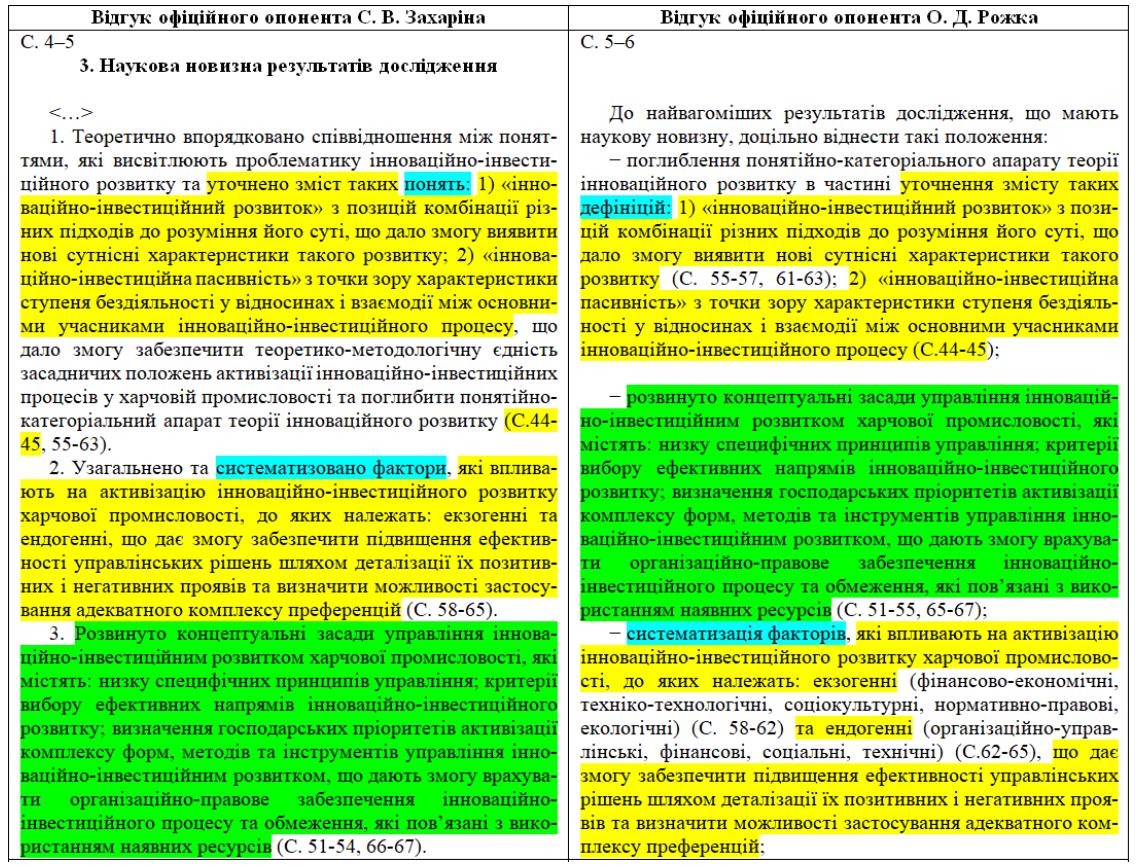 Аналіз статті до докторської дисертації Шкарлета