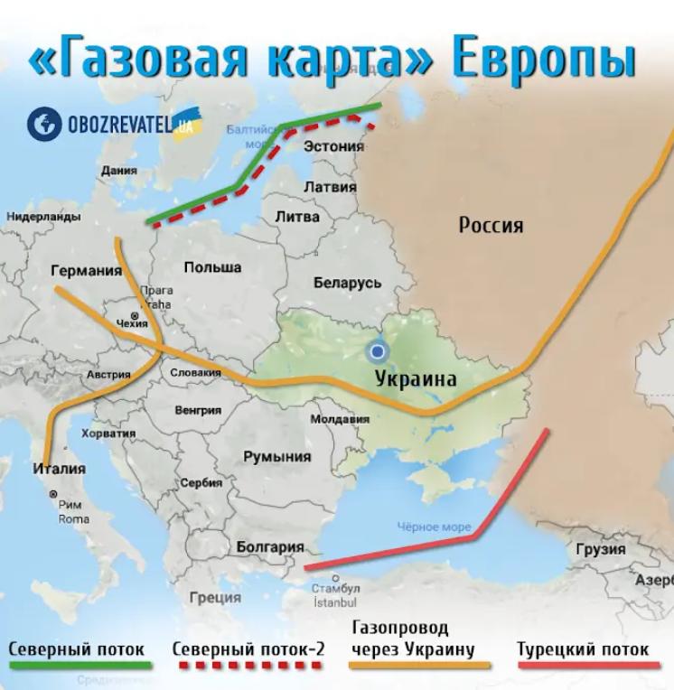 """Проект """"Северного потока-2"""" остановили"""
