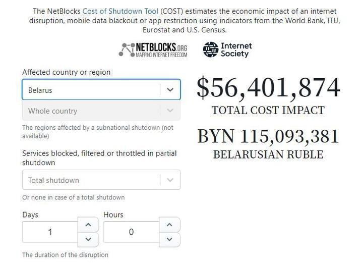 Размер убытков для Беларуси от отключения интернета