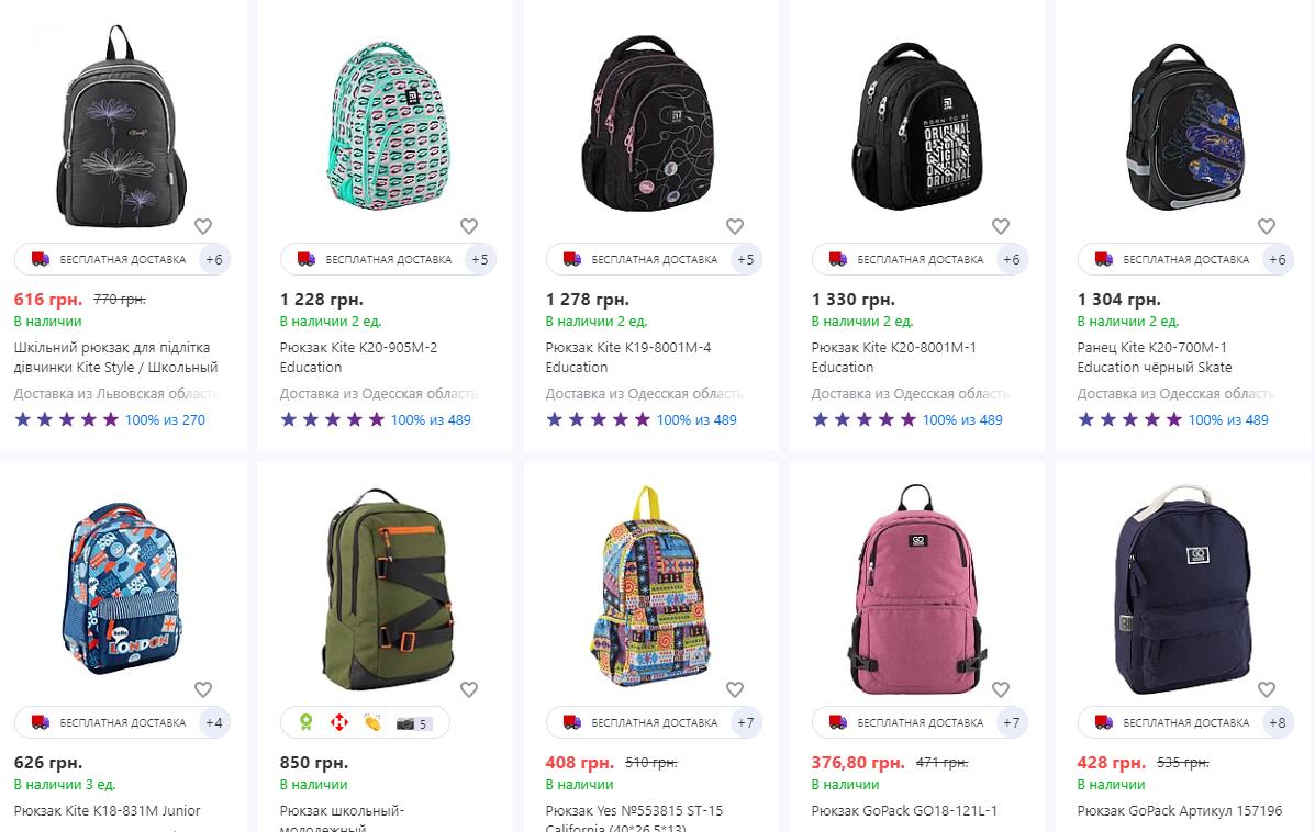 Сколько стоят школьные рюкзаки