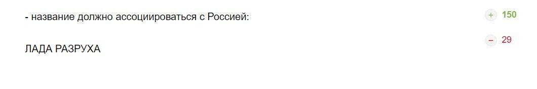 Россияне предложили смешные названия.