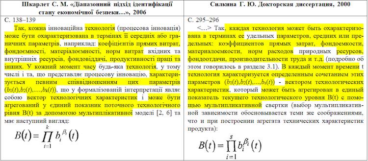 В диссертации Шкарлета нашли плагиат и машинный перевод